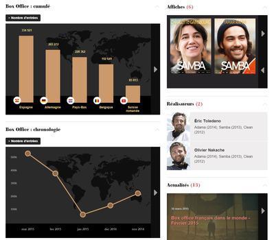 El sitio Unifrance.org se remoza - Box-office : des statistiques avancées par film