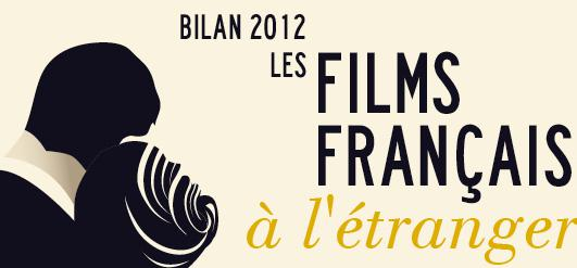 UniFrance releases its Summary of 2012 for French cinema abroad
