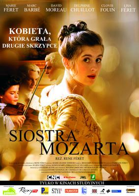 Mozart's Sister - Poster - Pologne