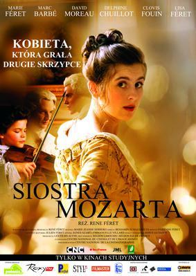 Nannerl, la sœur de Mozart - Poster - Pologne