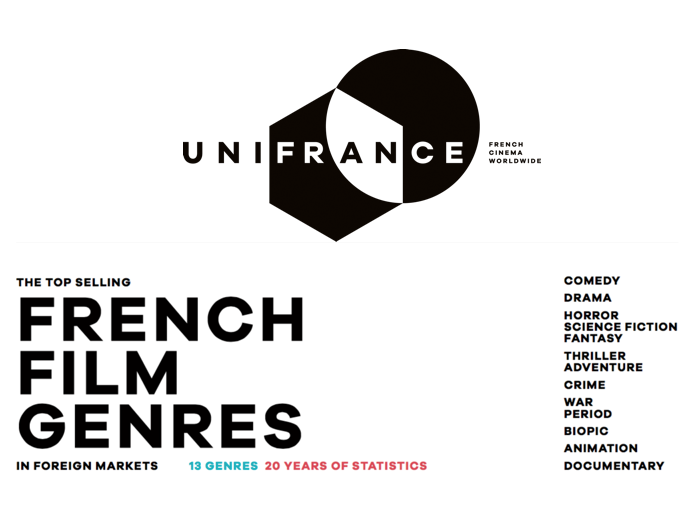 The Top Selling French Film Genres In Foreign Markets Unifrance Films