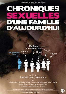 Sexual Chronicles of a French Family - Poster - France 3/6