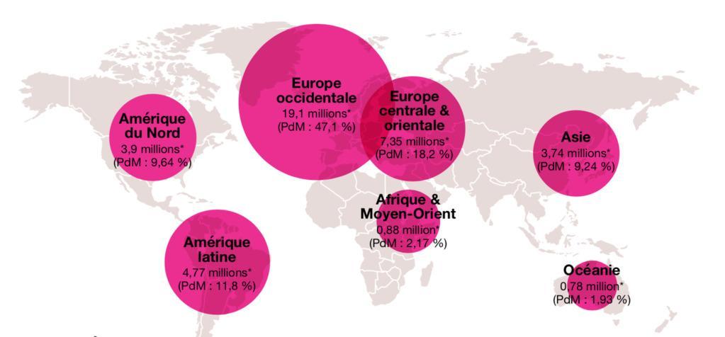 UniFrance publie les résultats des films français à l'international en 2019 (box-office salles, présence sur les plateformes SVOD et dans les festivals internationaux)