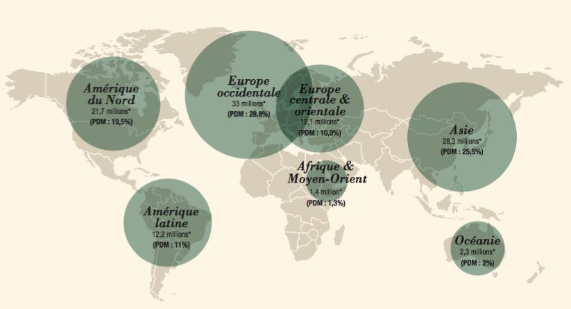 Les premiers résultats des films français à l'international en 2014