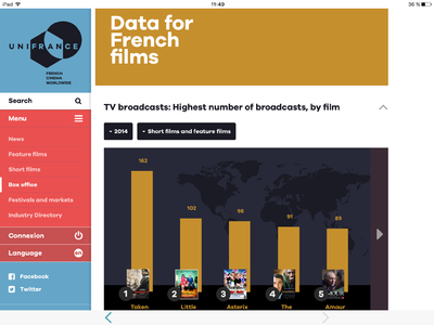 UniFrance lanza su nueva aplicación móvil - Appli UniFrance Tablette - BO (EN)