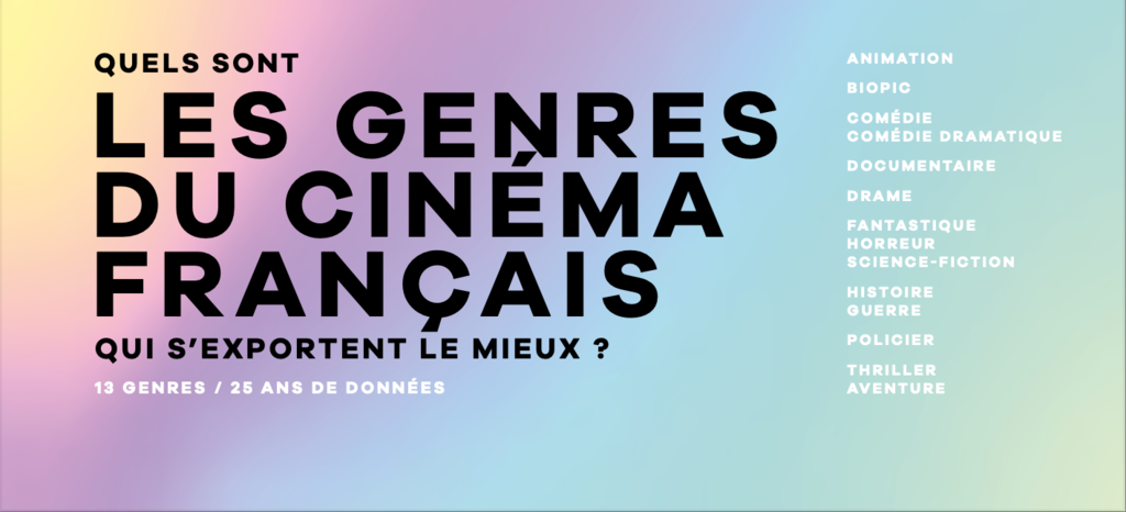 UniFrance publishes a report on the performance of French film genres in international cinemas