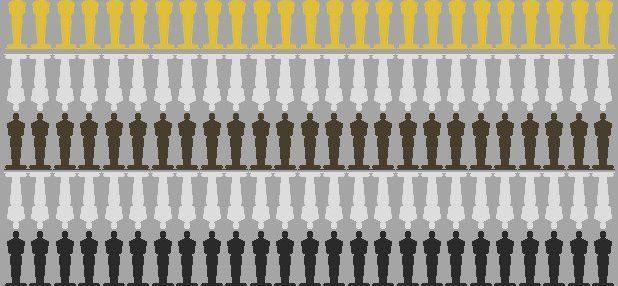 37 personalidades del cine francés integran la Academia de los Óscars