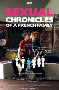 Sexual Chronicles of a French Family - Poster - USA