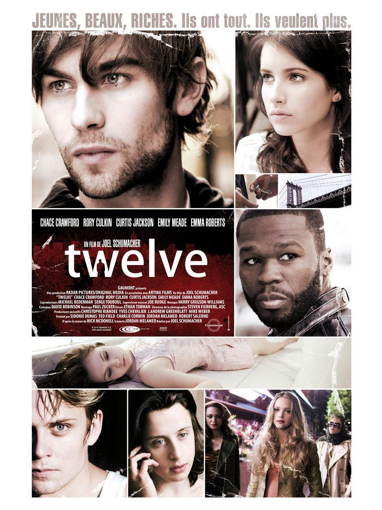 Twelve Productions Inc.
