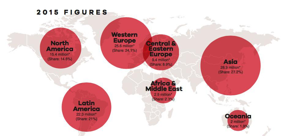 Resultados de las películas francesas en el extranjero