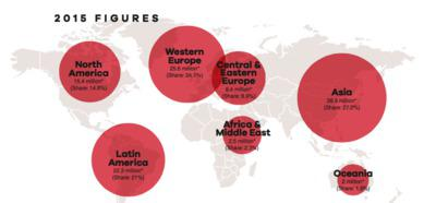 Les résultats des films français à l'international en 2015