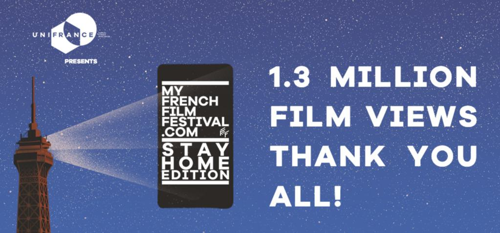 1.3 million streams for MyFrenchFilmFestival STAY HOME edition!