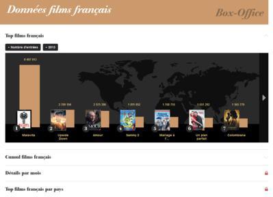 El sitio Unifrance.org se remoza - Box-office : des statistiques poussées par pays