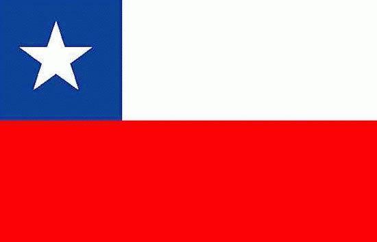 Balance de Chile – 2002