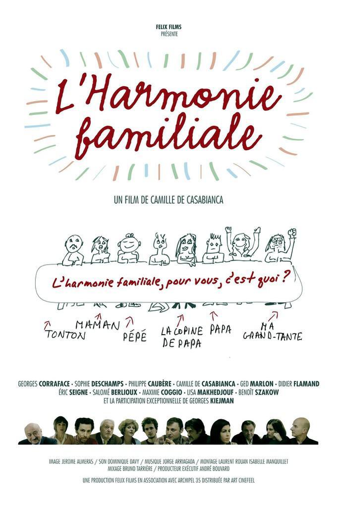 L'Harmonie familiale